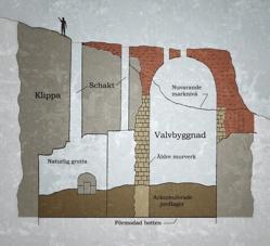 Skiss över Akeldamas underjordiska valv