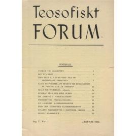 Teosofiskt Forum (1936-1941)