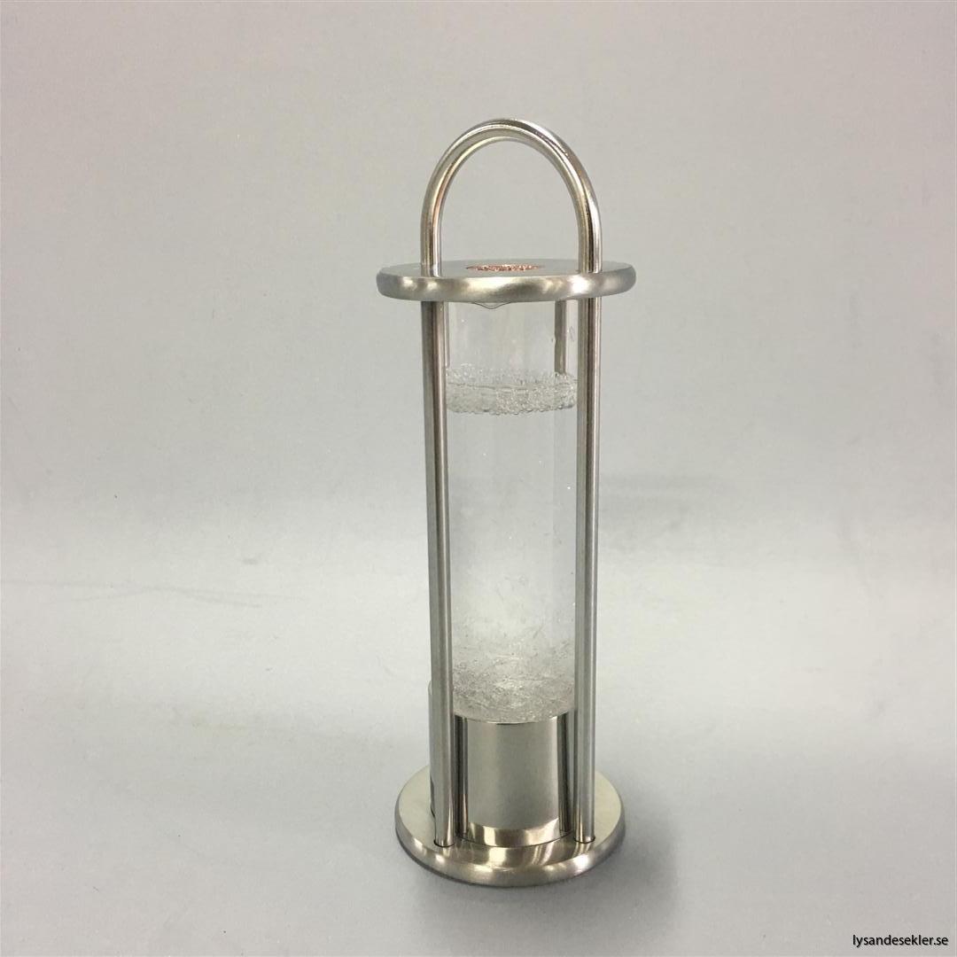 stormglas delite (1)