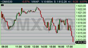OMX-INDEX 10 MIN (källa: Infront)