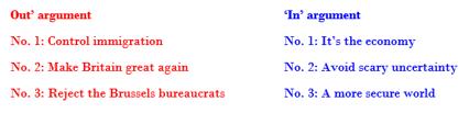 Enligt Marketwatch.com är detta huvudargumentet för de båda sidorna (källa: Marketwatch.com)
