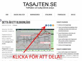 DELA - Berätta gärna för dina vänner om denna finansblogg-med ett enda knapptryck!