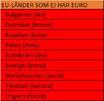 9 st EU-länder ville inte konvertera till Euron - varför kan man undra?