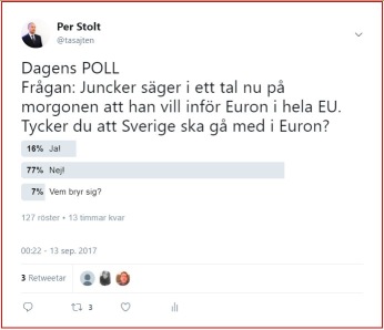 Bild ovan: Så tycker tasajtens läsare om Euron.