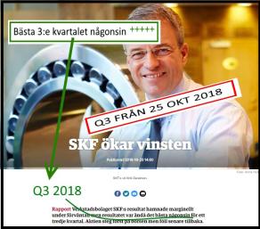 SKF: Gjorde sitt bästa Q3 någonsin under Q3 2018. Publicerad den 11 december då aktien fick köpsignal kring 131 kr-nivån. Källa: Bild källa: Privata Affärer