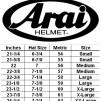 Arai - GP5 PED