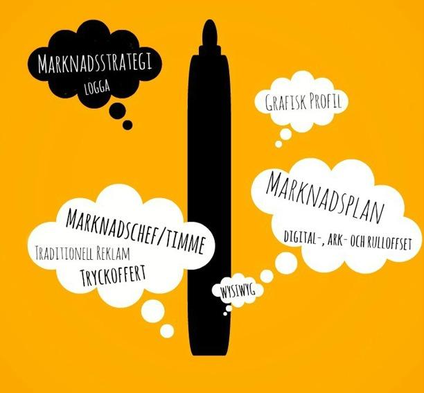 Hos Pompidoo.se får du hjälp med reklam, marknad, grafisk profil