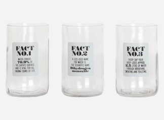 Vattenglas H2O -