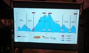 Banprofil på lördagens 50 K, 2500 h.m.. Vi hade en rejäl stigning framför oss...