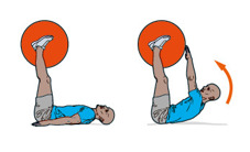 Sit up med gymboll, har du inte en boll kan du göra övningen utan boll, det tar bra på magmusklerna i alla fall. (Fällkniv). Försök att gå ner och upp med benen så rakt som möjligt. 10-15 x 3.