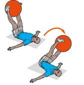 """""""Vindrutetorkaren"""". Samma sak här, går lika bra att göra övningen utan gymboll. Benen så rakt som möjligt från sida till sida. Behåll övre delen av ryggen i golvet, följ endast med i höften. 10-15 x 3"""