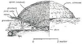 Tjärbränning, bild från J.Köhler 1907.