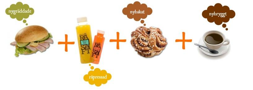 Frukostmeny på jobbet • Frukost på jobbet • Buffé • Catering
