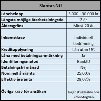 Lån utan UC med betalningsanmärkning