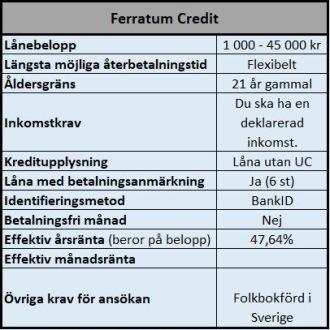 Kreditlån med betalningsanmärkningar