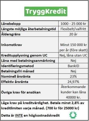 Samlingslån utan UC kontroll Tryggkredit