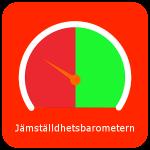 PappaBarn - Jämställdhetsbarometern