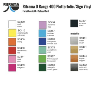 Blank 5/10m -  Permanent skyltvinyl Ritrama