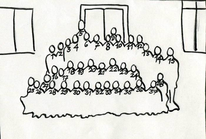 F. 0 (4) Hör ihop med bilden ovan! Här finns följande nummer noterade med namn; 1. Gustav Hakon, 2. Allan Falk, 3. Helmer Alm, 4. Holger Palm, 5. läraren Håkan Gabrielsson, 6. Nils Holmberg, 7. Otto Jonsson, 8. Sven Rosander, 9. läraren Tyra Andersson, 10. Sven Johansson, 11. Allan Johansson, 12. David Stig, 13. Rut Svarén, 14. Berta Ullberg, 15. Alice Pettersson, 16. Einar Sjögren, 17. Märta Holmberg, 18. Sigen Holmberg, 24. Sonja Karlsson (Andersson). Insatt av Kent Friman, 2014-03-04.
