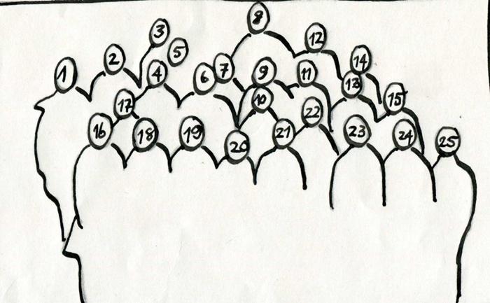 F. 0 (7) Hör ihop med saknad bild. Här finns infyllt namn med nummer; 1. Valda Nyström, 2. Inga Ferm, 3. Evald Friman, 4. Märta Andersson, 6. Rut Johansson, 8. Håkan Gabrielsson, 11. Sixten Andersson, 12. Egon Friman, 13. Tage Nyström, 14. Gustav Sköld, 15. Karl Ferm, 16. Karin Johansson, 17. Aina Friman, 18. Ingrid Seger, 19. Mechtild Larsson, 20. Ella Nyström, 21. Inga Eriksson, 22. Vilgot Palm, 23. Karl-Erik Berner, 24. Gunnar Ullberg, 25. Karl-Erik Karlsson. Insatt av Kent Friman, 204-03-04.