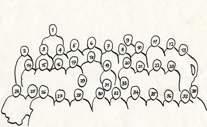 F. 0 (13) Avser ovanstående bild. Följande nummer finns ifyllda med namn; 1. Håkan Gabrielsson, 2. Siv Sjökvist, 3. Sonja Molin, 4. Svea Molin, 5. Marianne Modin, 6. Birgitta Land (Wetterberg), 7. Doris Josafsson, 8. Margit Ask, 9. lärarinnan Tyra Andersson, 10. Folke Nyström, 11.Yngve Sjökvist, 12. Samuel Pettersson (Peinert), 13. Bengt Gustavsson, 14. Elly Gyltman, 15. Margareta Landh (Johansson), 16. Inger Friman (Karlsson), 17. Kerstin Lind (Antbäck), 18. Maj-lilly Josefsson, 19. Irmgard Lindahl (Johansson)21. Elsa Tell, 23. Gunvor Sjölin (Peinert), 24. Lennart Johansson, 25. Alf Sjökvist, 26. Kurt Främst, 28. Rune jOhansson, 29. Hans Tell, 30. Stellan Lindström, 31. Alf Torstensson, 32. Arne Strid, 33. Erland Larsson, 34. Bo Jpohansson, 35. Öjvind Sjölin, 36. Tommy Josefsson, 37. Carl-Arvid Tell, 38. Karl-Erik Nilsson. Insatt av Kent Friman, 2013-04-04.