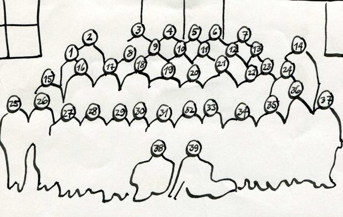 F. 0 (x) Hör ihop med ovanstående bild. Här finns ifyllt för följande nummer; 1. Håkan Gabrielsson, 4. Egon Mohlén, 7. Alf Gabrielsson, 8. Doris Admansson?, 9. Kerstin Larsson, 12. Samuel Pettersson (Peinert), 13. Lennart Johansson (VIbonätt), 14. lärarinnan Tyra Andersson, 15. Bo Johansson, 16. Folke Nyström, 17. Marianne Modein, 18. Birgitta Land, 23. Tommy Josefsson, 24. Hans Tell, 25. Öjvin Sjölin, 27. Margit Ask?, 28. Gunvor Sjölin (Peinert), 29. Elsa Tell, 30. Elly Gyltman, 32. Inger Friman (Karlsson), 33. Kerstin Antbäck (Lind), 34. Irmgard Lindahl (Johansson), 37. Carl-Arvid Tell. 38. Kurt Främst, 39. Alf Gabrielsson. Insatt av Kent Friman, 2014-03-04.