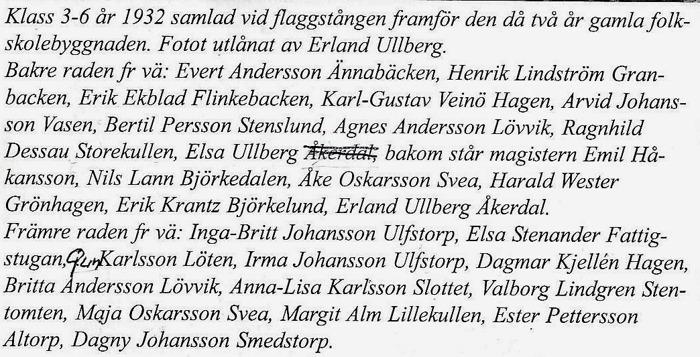 Klass 3-6 år 1932 Folkskolan Ljungstorp