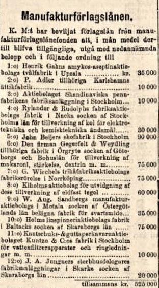 Jungner manufakturförlagslån 1895-03-27