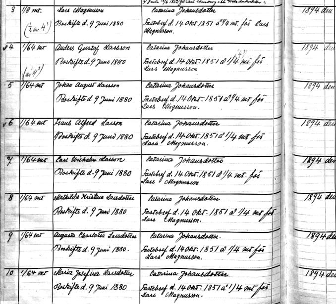 Ägodelning 1894 1