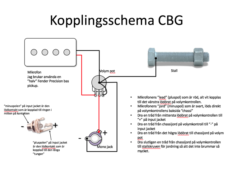 Kopplingsschema CBG 1 mik 1 vol
