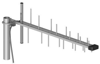 Mobiltelefon inkl extern antenn - Utomhus riktantenn 800-2170MHz