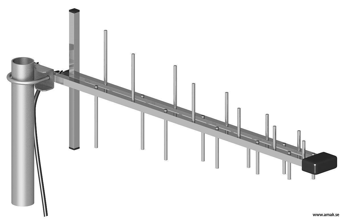 Utomhus riktantenn inkl 10m kabel