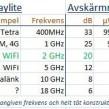 Tyg Daylite Swiss Shield