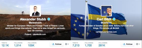 Skärmdump på Alexander Stubbs och Carl Bildts twitterprofiler 20.3.2014.