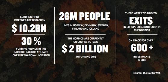 Tilastoja pohjoismaista. Lähde: The Nordic Web.