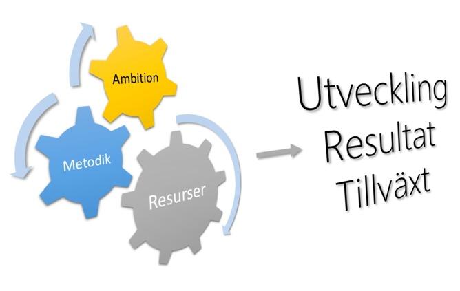 Att inkludera kopplingar till ideell verksamhet i er verksamhetsplan kan vara en viktig källa till utveckling och nya möjligheter.