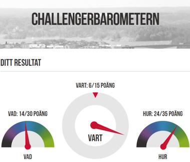 Fortsätt till Challengerbarometern