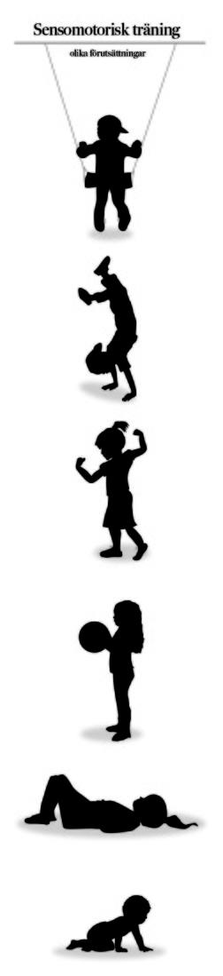 Copyright Tumali Care-sensomotorisk träning