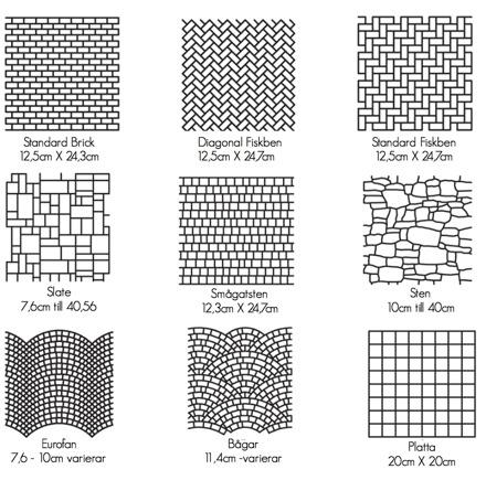 Präglad asfalt mönster