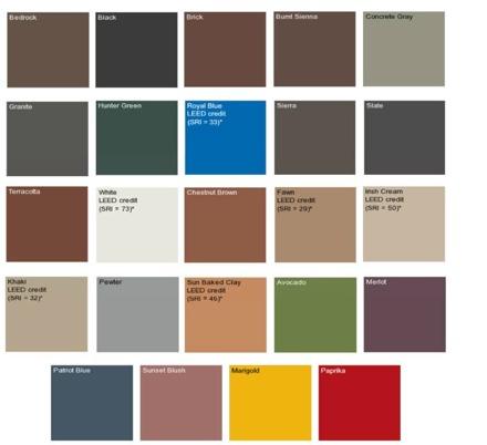 asfaltsfärg för dekorativa målning av asfalt