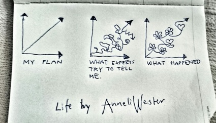 Life by Anneli Wester