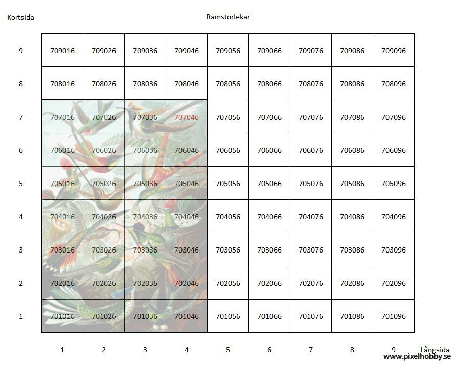Exempel för hur du hittar artikelnummer till en tavla för 32 basplattor.