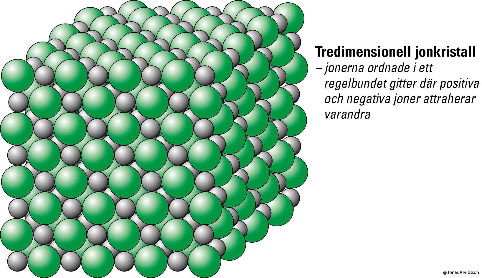 kemiska bindningar sammanfattning