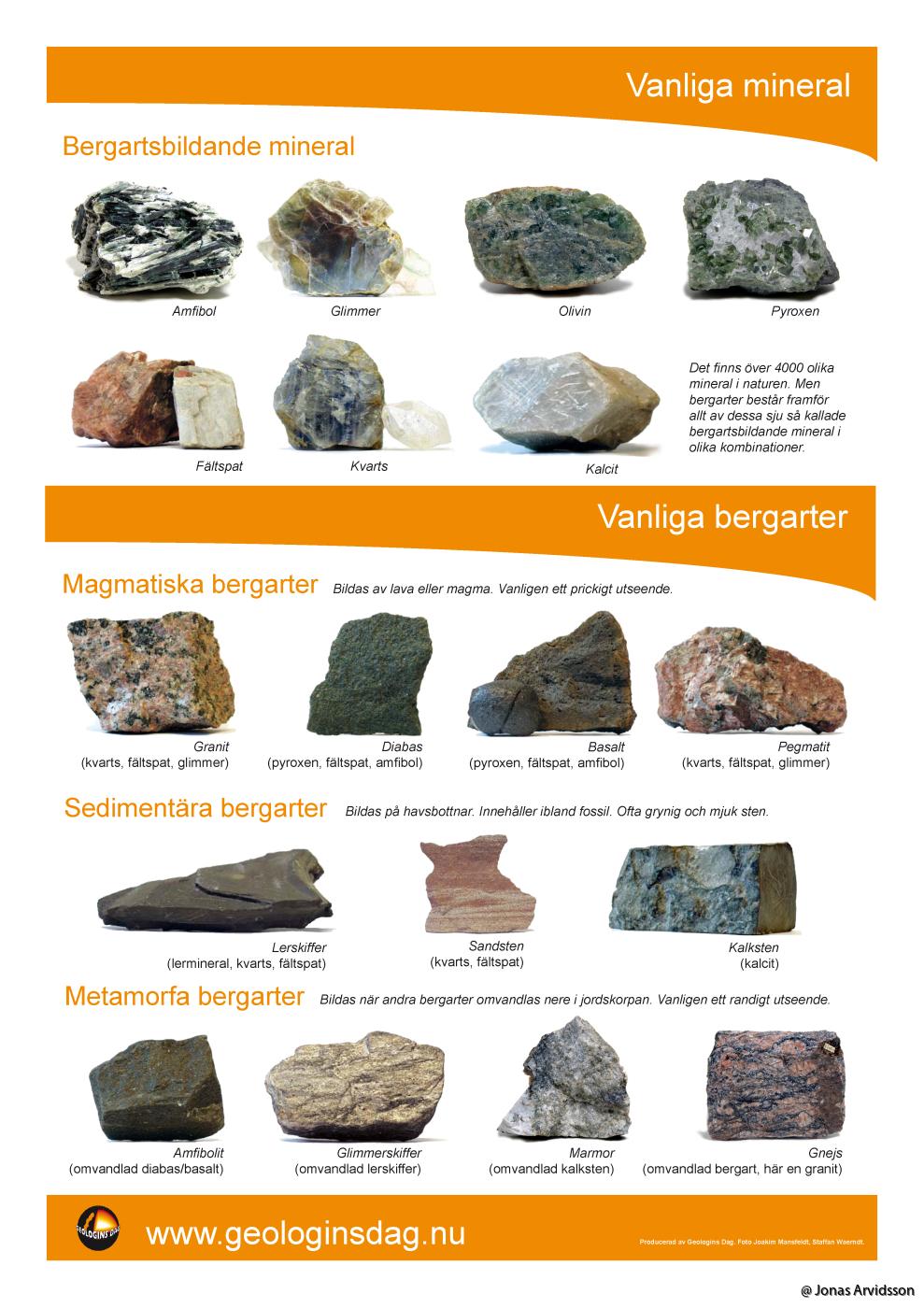 vad är det för sten eller mineral