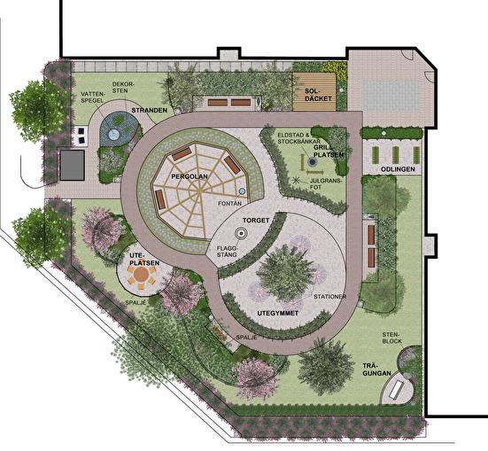 Illustrationsplanen med trädgårdens helhetstänk. Stranden, soldäcket, grillplatsen, uteplatsen, odlingen och gymmet. Näst på tur att anläggas är grillplatsen.