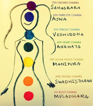 chakra-body-overview-at-vickerey