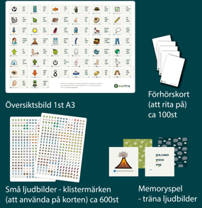Lära engelska med bilder (glos-kit inkl memoryspel)