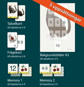 Visuell multiplikationstabell för helklass (5 uppsättningar), inkl app