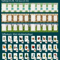 Visuell tallinje 0-29 (1 uppsättning)