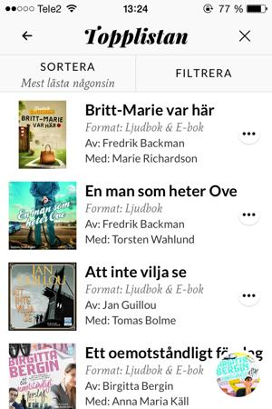 Ett oemotståndligt förslag: FJÄRDE BÄST SÄLJANDE NÅGONSIN hos Storytel...